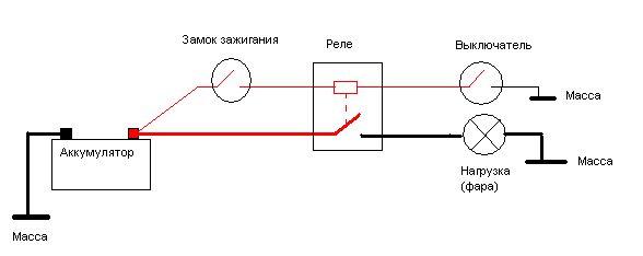 Схема подключения туманок через замок зажигания на ваз 2110